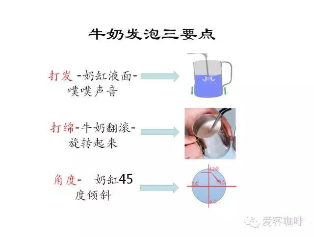 咖啡拉花知识大全 · 咖啡拉花奶泡制作详解(一)